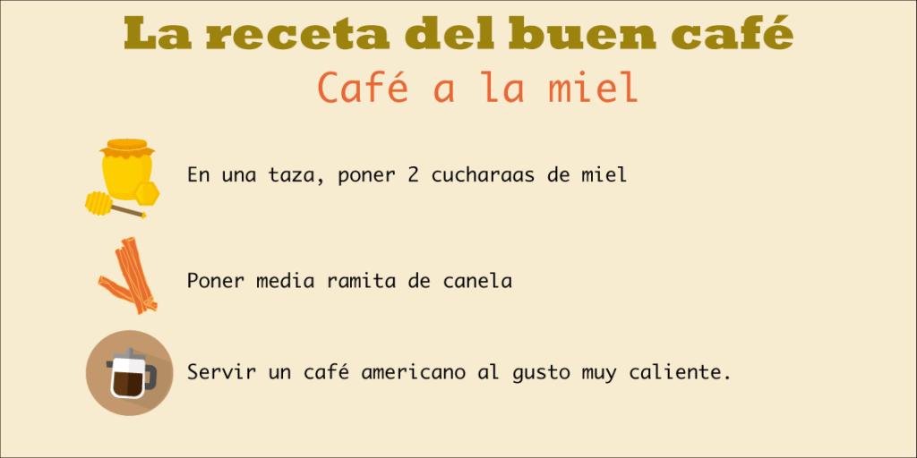 receta-buen-cafe-enero-2016